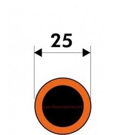 Parches Redondos 25mm Pax (Unidad)
